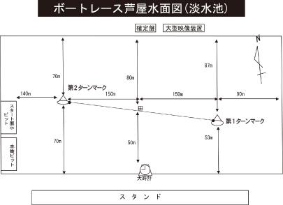 福岡競艇特徴